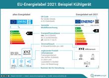 Auf der Grafik wird das neue EU-Energielabel erklärt.