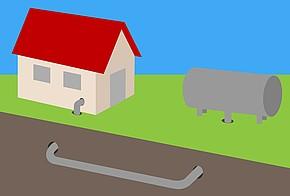 Flüssiggas Schema Haus Tank