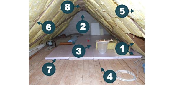 richtig d mmen so geht s anleitung und tipps zur dachd mmung co2online. Black Bedroom Furniture Sets. Home Design Ideas